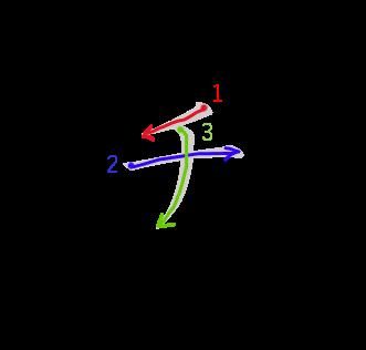 """Katakana """"Chi"""""""