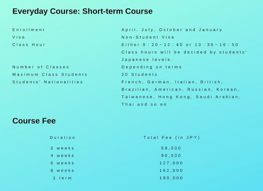 Sendagaya Everyday Course | FAIR Study in Japan